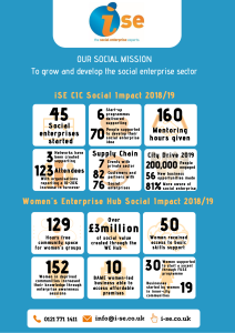 iSE Social Value POSTER 2018 to 2019